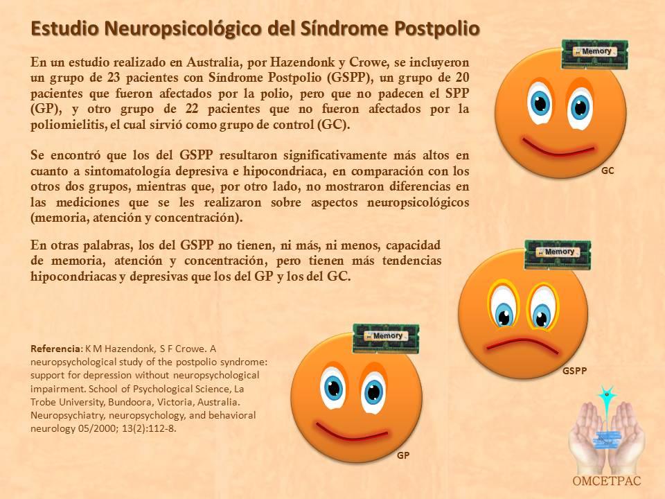 http://www.postpoliomexico.org/DepresionSPP.jpg