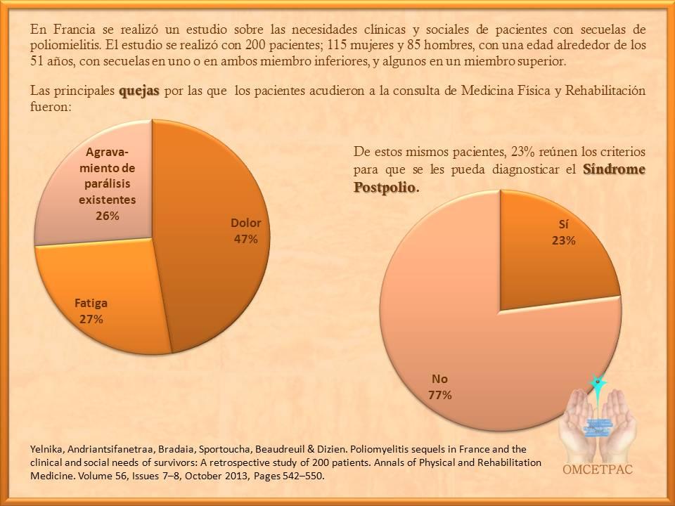 http://www.postpoliomexico.org/spp23porciento.jpg